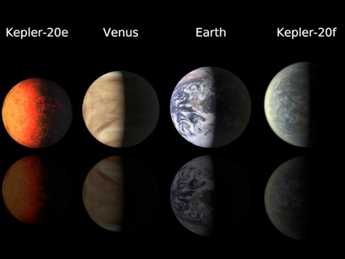 how big is venus compared to other planets - photo #25